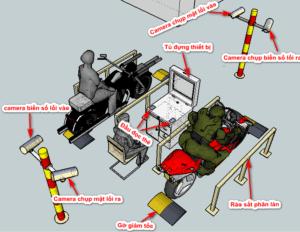 cấu tạo máy giữ xe thông minh