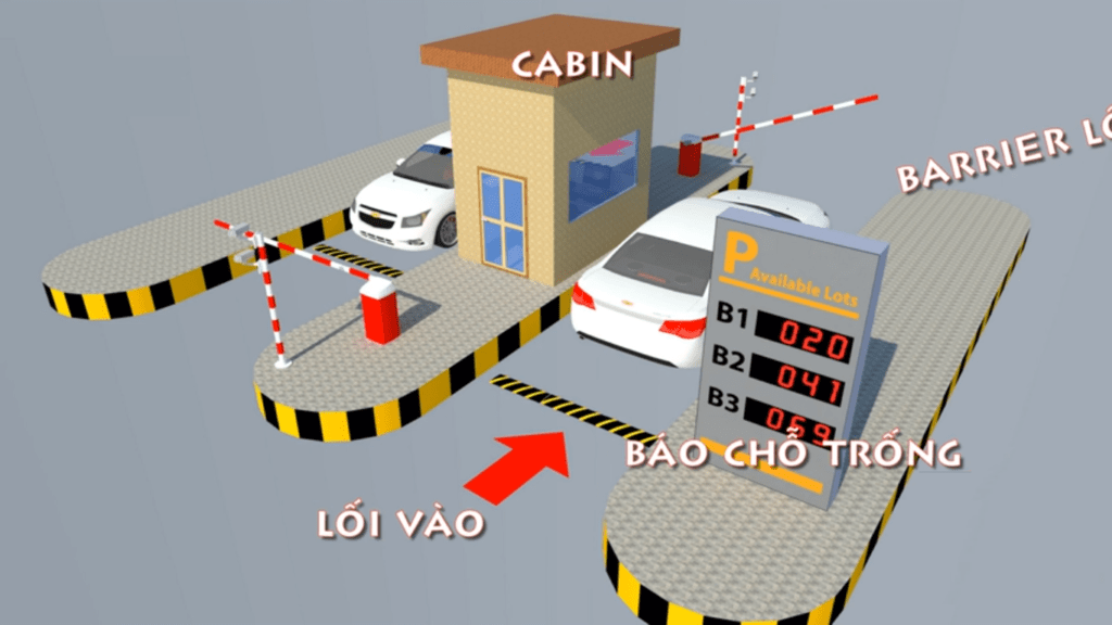 hệ thống bãi giữ xe thông minh 1 làn vào 1 làn ra