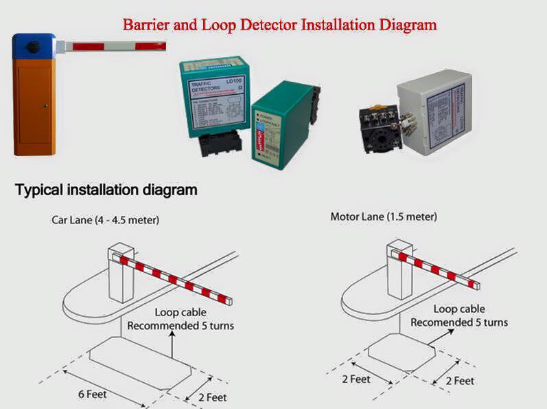 Loop từ giúp phát hiện và đóng mở barrier