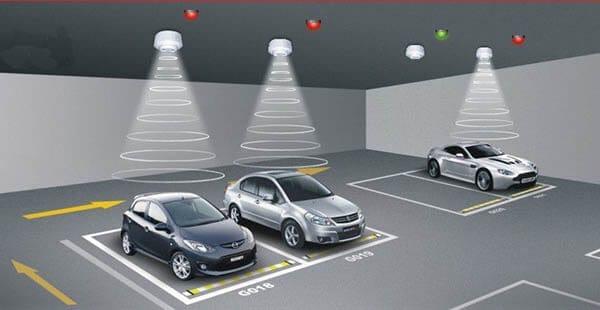 Cảm biến an toàn hoạt động thế nào trong hệ thống máy giữ xe thông minh