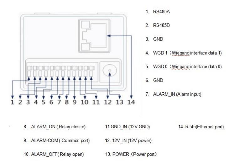 Mô tả chi tiết sản phẩm máy chấm công YH-75
