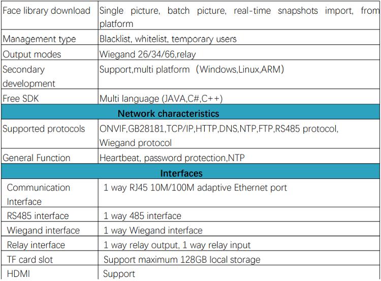 Thông số kỹ thuật chi tiết máy chấm công YH-75